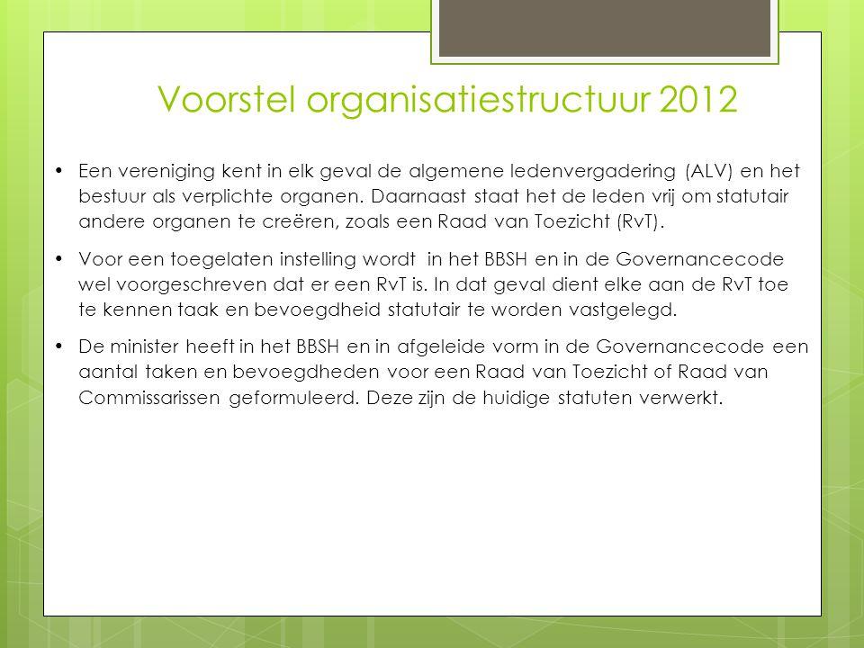 Voorstel organisatiestructuur 2012 Een vereniging kent in elk geval de algemene ledenvergadering (ALV) en het bestuur als verplichte organen. Daarnaas