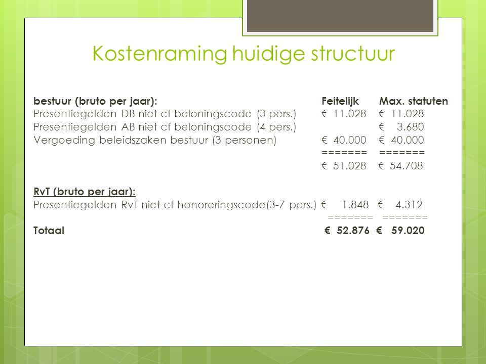 Kostenraming huidige structuur bestuur (bruto per jaar):Feitelijk Max. statuten Presentiegelden DB niet cf beloningscode (3 pers.) € 11.028 € 11.028 P