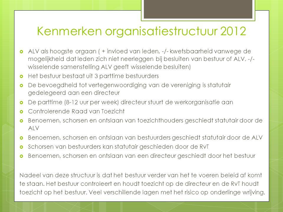 Kenmerken organisatiestructuur 2012  ALV als hoogste orgaan ( + invloed van leden, -/- kwetsbaarheid vanwege de mogelijkheid dat leden zich niet neer