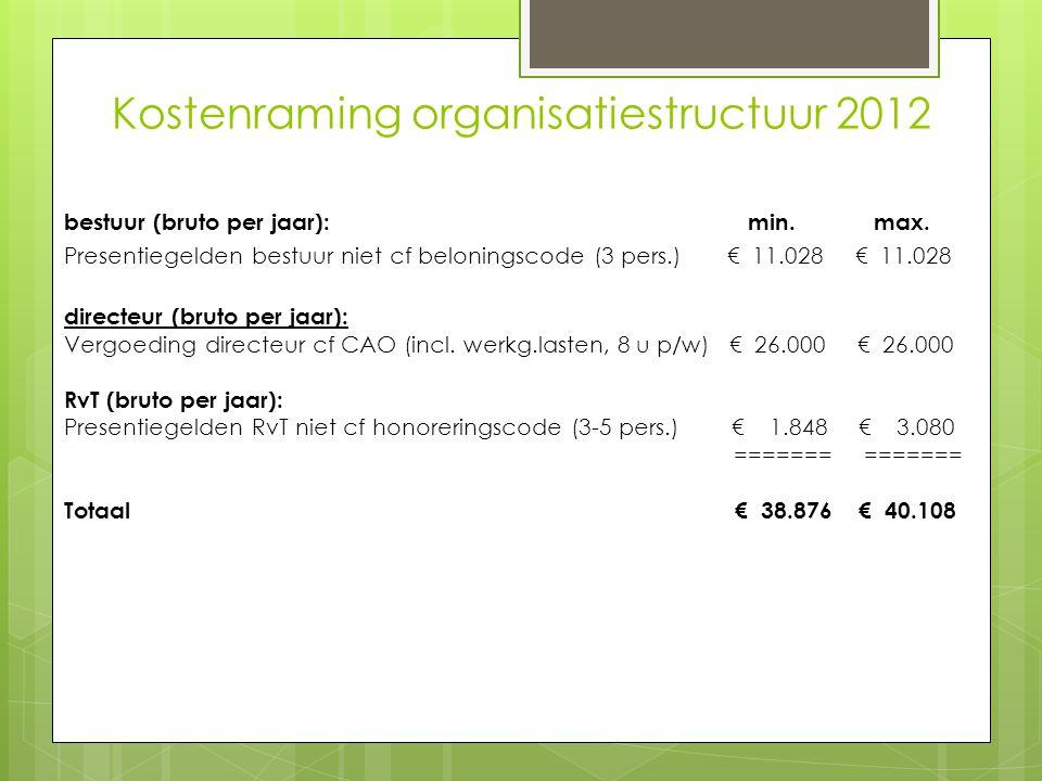 Kostenraming organisatiestructuur 2012 bestuur (bruto per jaar): min. max. Presentiegelden bestuur niet cf beloningscode (3 pers.) € 11.028 € 11.028 d
