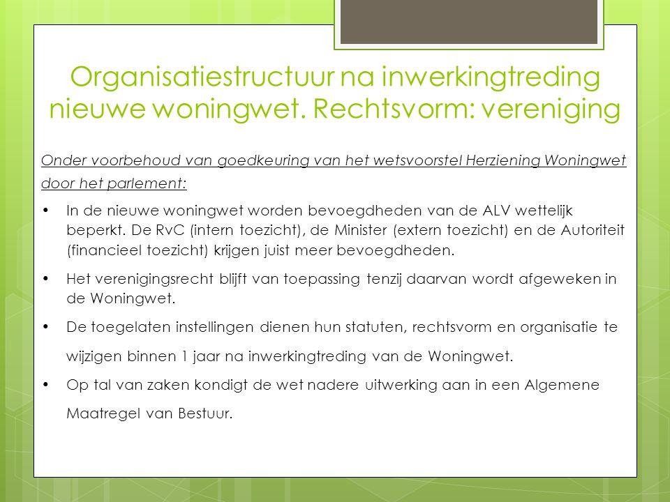 Onder voorbehoud van goedkeuring van het wetsvoorstel Herziening Woningwet door het parlement: In de nieuwe woningwet worden bevoegdheden van de ALV w