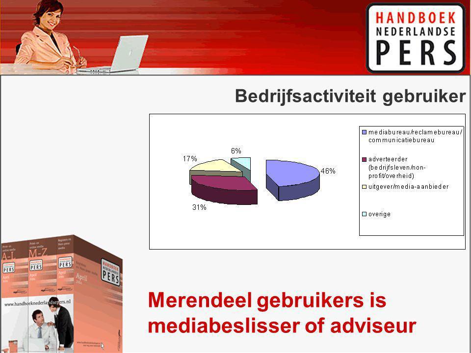 Bedrijfsactiviteit gebruiker Merendeel gebruikers is mediabeslisser of adviseur