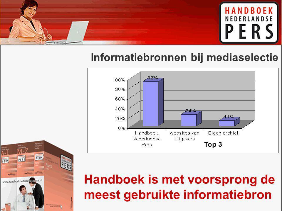 Informatiebronnen bij mediaselectie Top 3 Handboek is met voorsprong de meest gebruikte informatiebron