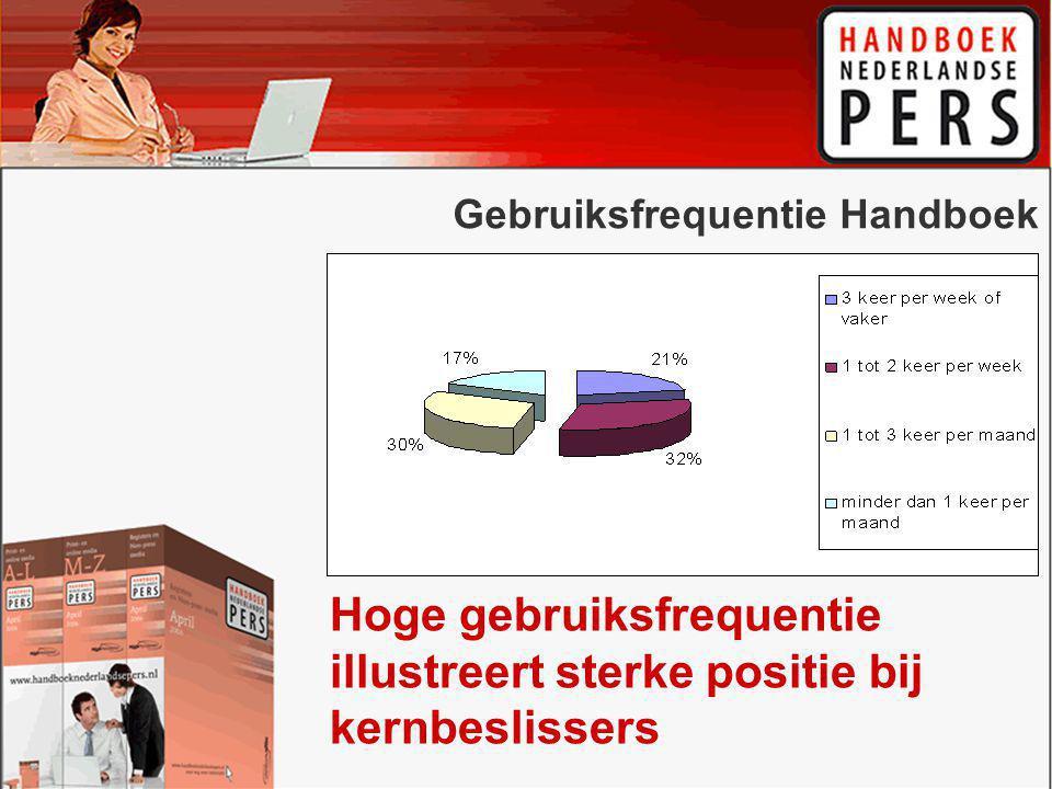 Online gebruik Handboek Intensief online-gebruik bevestigt rol bij mediabeslissingen