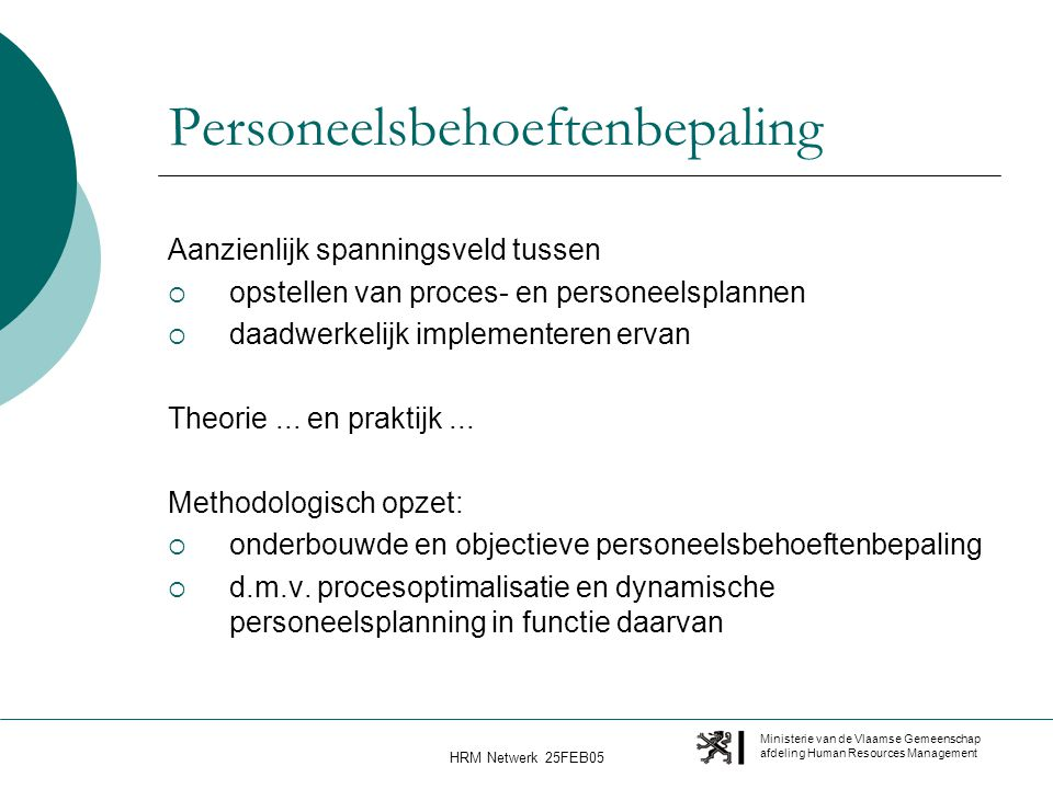 Ministerie van de Vlaamse Gemeenschap afdeling Human Resources Management HRM Netwerk 25FEB05 Personeelsbehoeftenbepaling Aanzienlijk spanningsveld tussen  opstellen van proces- en personeelsplannen  daadwerkelijk implementeren ervan Theorie...