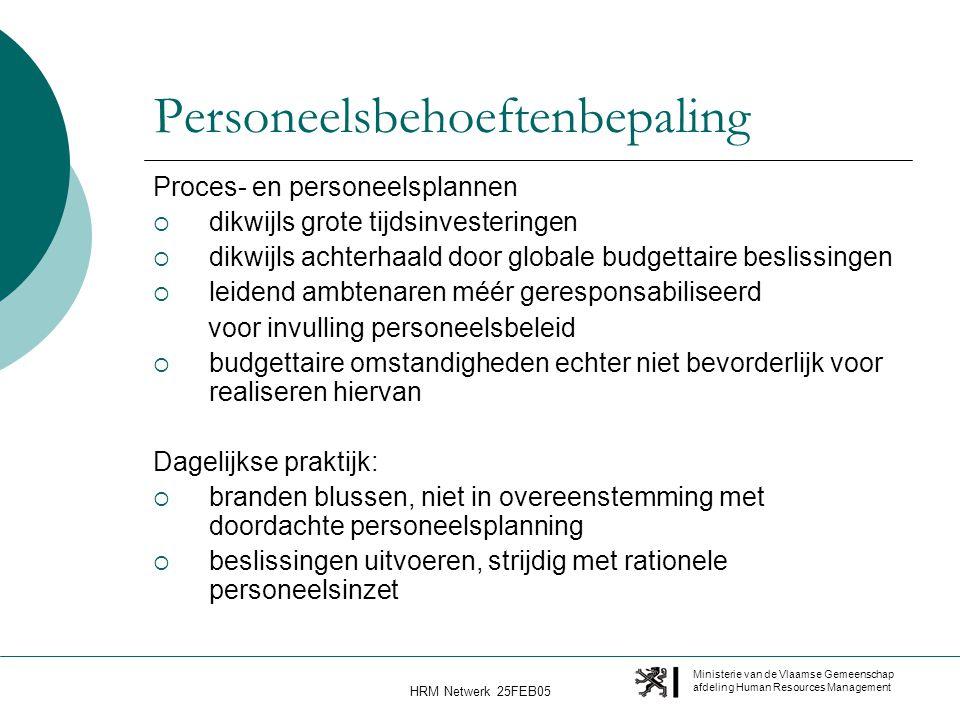 Ministerie van de Vlaamse Gemeenschap afdeling Human Resources Management HRM Netwerk 25FEB05 Personeelsbehoeftenbepaling Budgettaire restricties  economisch gegeven dat uiteraard situatie niet vereenvoudigt  Wel een economisch dwingende realiteit Bijgevolg: interactie  procesplanning  personeelsplanning  personeelsbudget