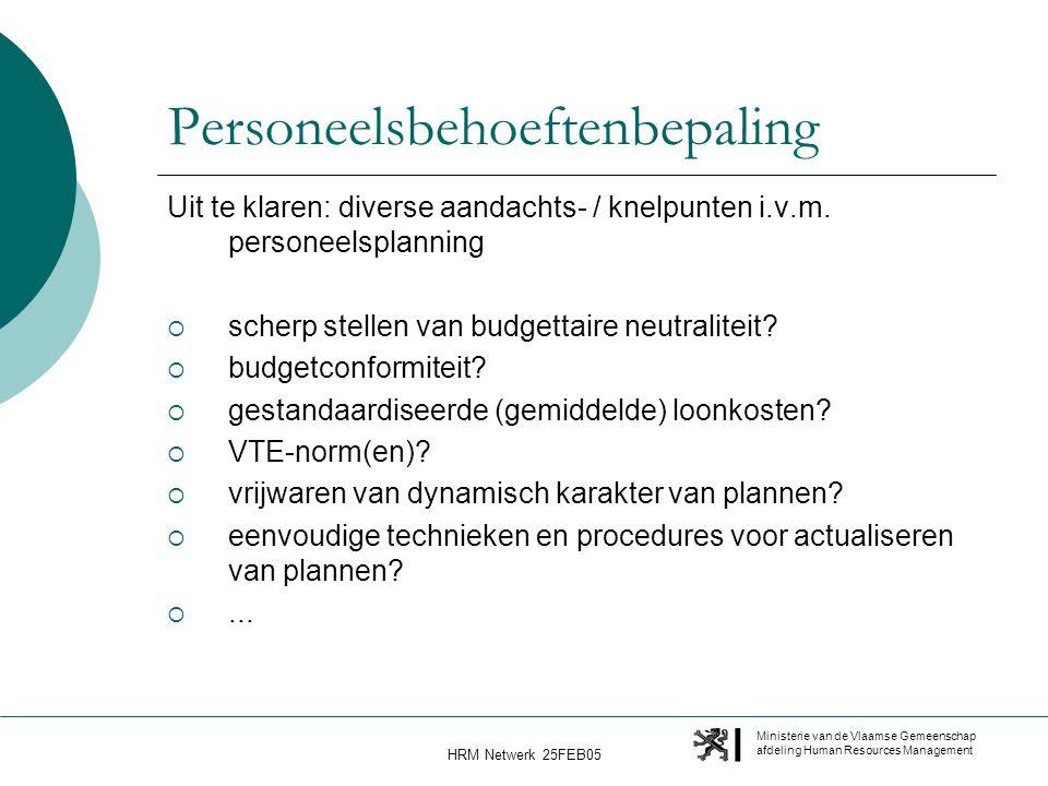 Ministerie van de Vlaamse Gemeenschap afdeling Human Resources Management HRM Netwerk 25FEB05 Personeelsbehoeftenbepaling Uit te klaren: diverse aandachts- / knelpunten i.v.m.