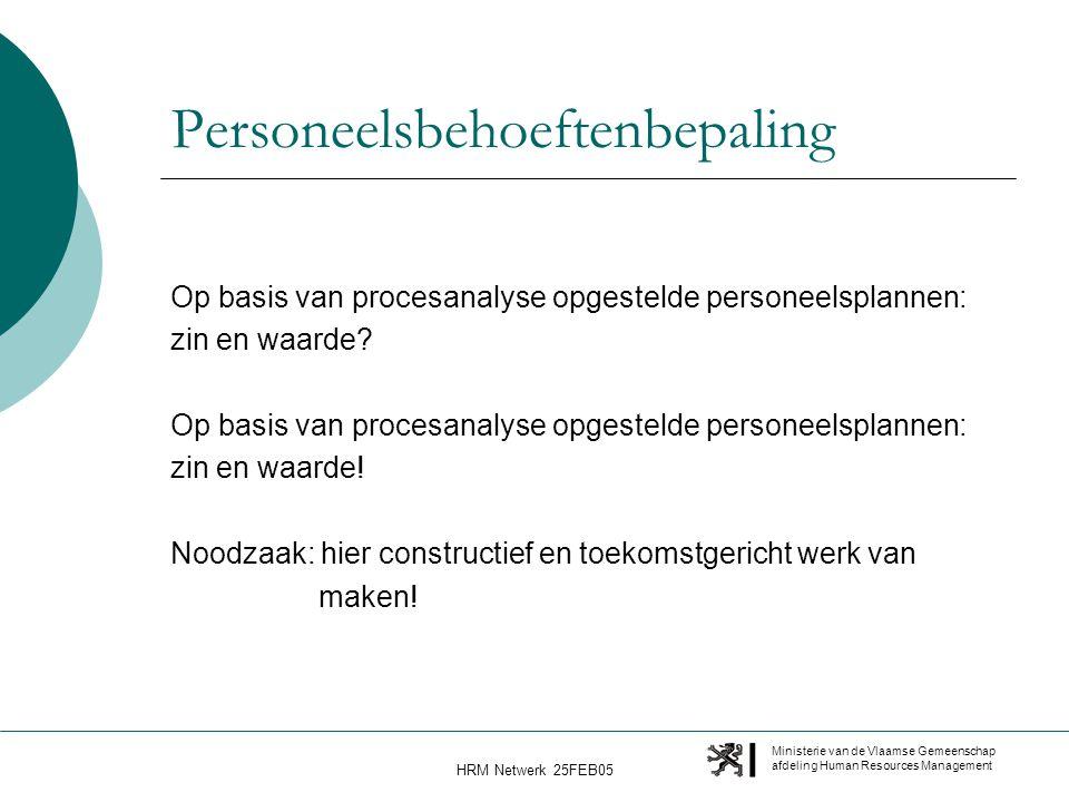 Ministerie van de Vlaamse Gemeenschap afdeling Human Resources Management HRM Netwerk 25FEB05 Personeelsbehoeftenbepaling Hoe.