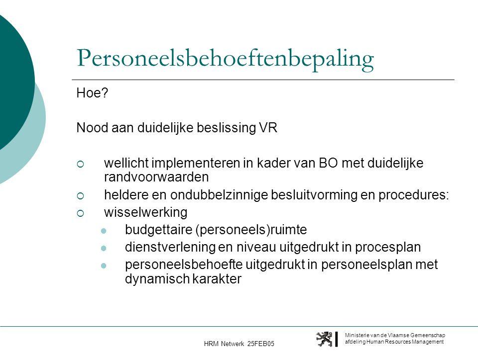 Ministerie van de Vlaamse Gemeenschap afdeling Human Resources Management HRM Netwerk 25FEB05 Personeelsbehoeftenbepaling Breed draagvlak nodig.