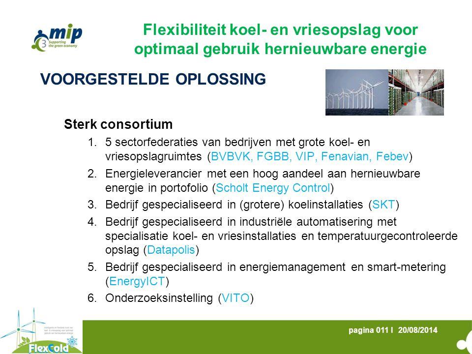 20/08/2014pagina 011 I VOORGESTELDE OPLOSSING Sterk consortium 1.5 sectorfederaties van bedrijven met grote koel- en vriesopslagruimtes (BVBVK, FGBB,