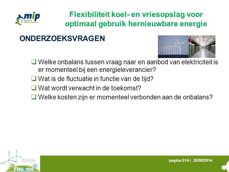 20/08/2014pagina 014 I ONDERZOEKSVRAGEN  Welke onbalans tussen vraag naar en aanbod van elektriciteit is er momenteel bij een energieleverancier.