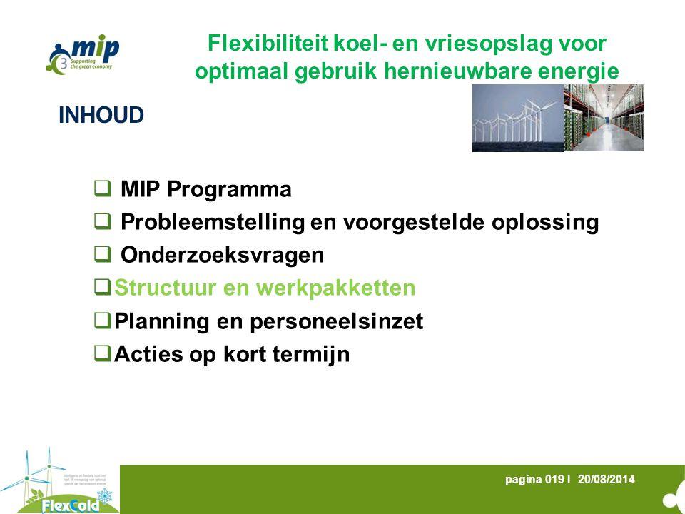 20/08/2014pagina 019 I INHOUD  MIP Programma  Probleemstelling en voorgestelde oplossing  Onderzoeksvragen  Structuur en werkpakketten  Planning