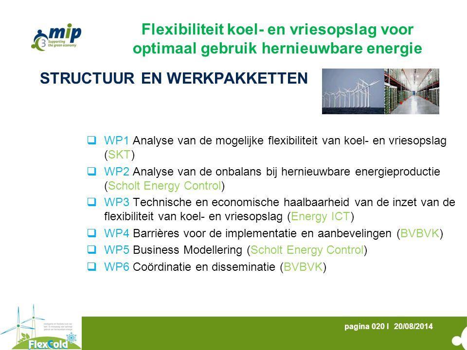 20/08/2014pagina 020 I STRUCTUUR EN WERKPAKKETTEN  WP1 Analyse van de mogelijke flexibiliteit van koel- en vriesopslag (SKT)  WP2 Analyse van de onb