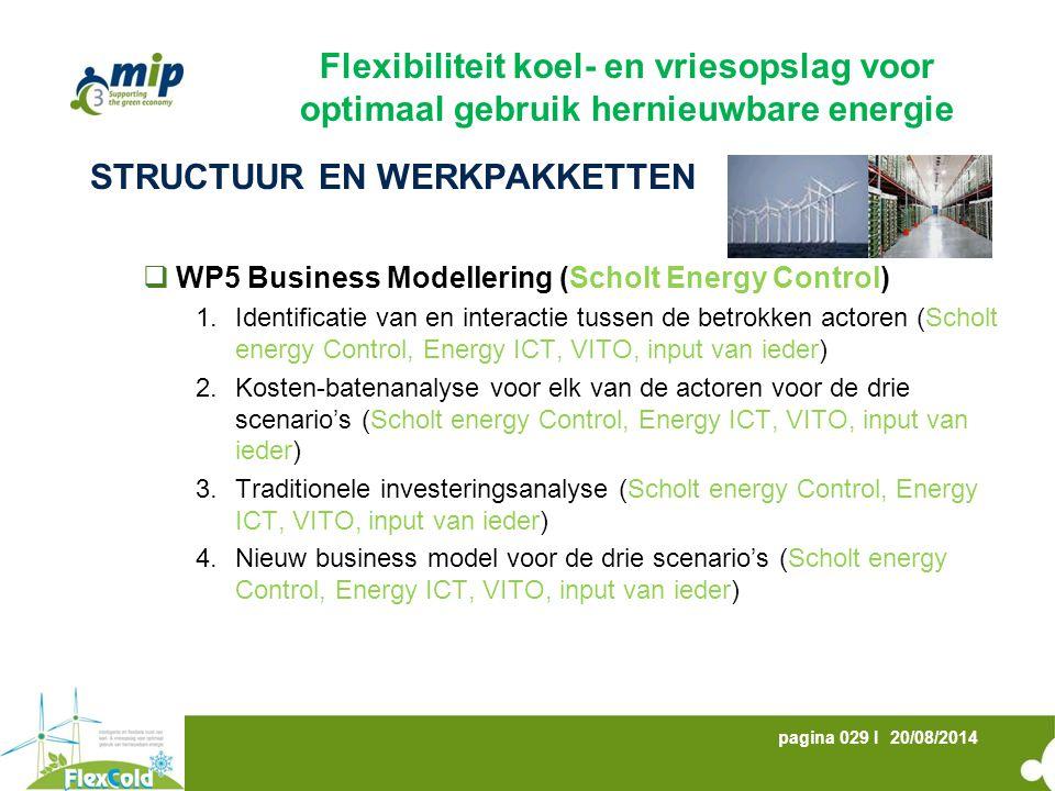 20/08/2014pagina 029 I STRUCTUUR EN WERKPAKKETTEN  WP5 Business Modellering (Scholt Energy Control) 1.Identificatie van en interactie tussen de betrokken actoren (Scholt energy Control, Energy ICT, VITO, input van ieder) 2.Kosten-batenanalyse voor elk van de actoren voor de drie scenario's (Scholt energy Control, Energy ICT, VITO, input van ieder) 3.Traditionele investeringsanalyse (Scholt energy Control, Energy ICT, VITO, input van ieder) 4.Nieuw business model voor de drie scenario's (Scholt energy Control, Energy ICT, VITO, input van ieder) Flexibiliteit koel- en vriesopslag voor optimaal gebruik hernieuwbare energie