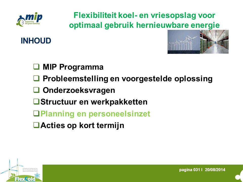 20/08/2014pagina 031 I INHOUD  MIP Programma  Probleemstelling en voorgestelde oplossing  Onderzoeksvragen  Structuur en werkpakketten  Planning