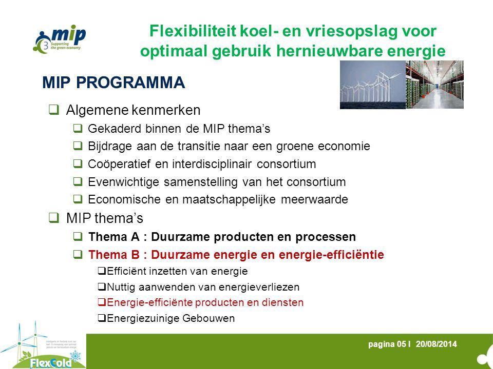 20/08/2014pagina 06 I MIP PROGRAMMA  Evaluatiecriteria  Wetenschappelijke kwaliteit  MIP thema's  Originaliteit van het project en de risico's  Kwaliteit van de uitvoering  Competentie van de uitvoerders  Valorisatiepotentieel  Relatief belang van het project voor de projectpartners  Kansen en bedreigingen in de markt  Sterke/zwakke punten van de partners  Socio-economische impact vh project in Vlaanderen  VIA doelstellingen  Kans op implementatie Flexibiliteit koel- en vriesopslag voor optimaal gebruik hernieuwbare energie