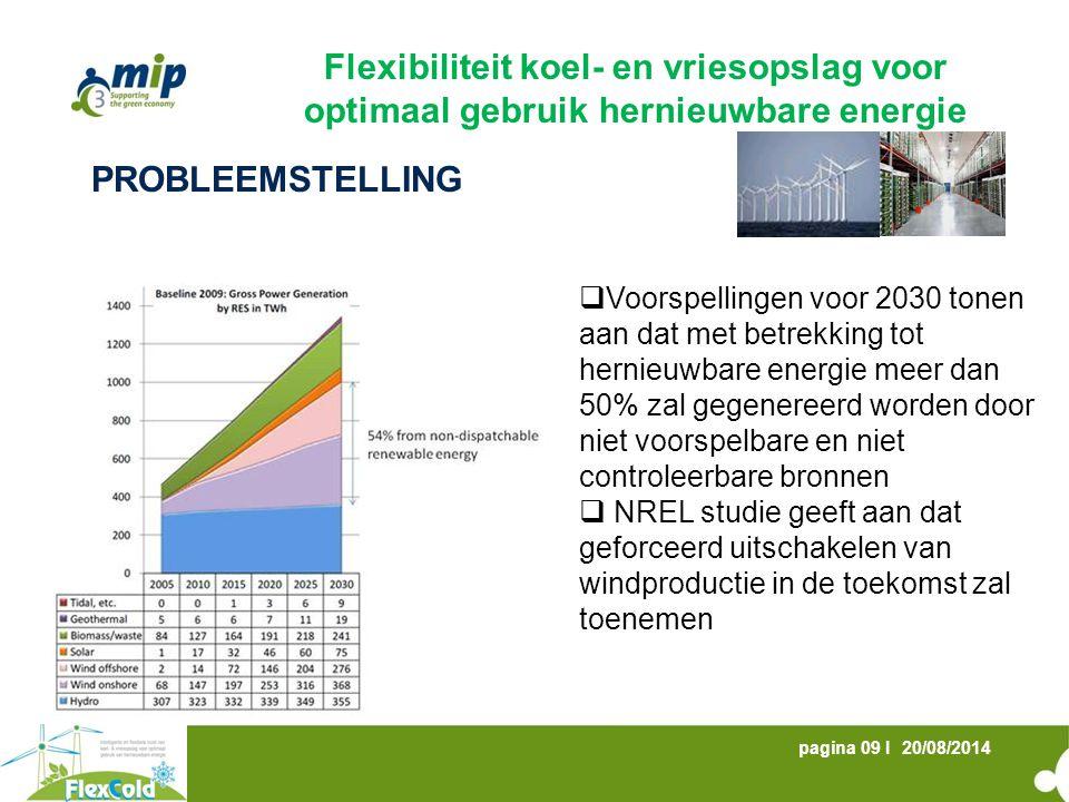 20/08/2014pagina 09 I PROBLEEMSTELLING Flexibiliteit koel- en vriesopslag voor optimaal gebruik hernieuwbare energie  Voorspellingen voor 2030 tonen aan dat met betrekking tot hernieuwbare energie meer dan 50% zal gegenereerd worden door niet voorspelbare en niet controleerbare bronnen  NREL studie geeft aan dat geforceerd uitschakelen van windproductie in de toekomst zal toenemen