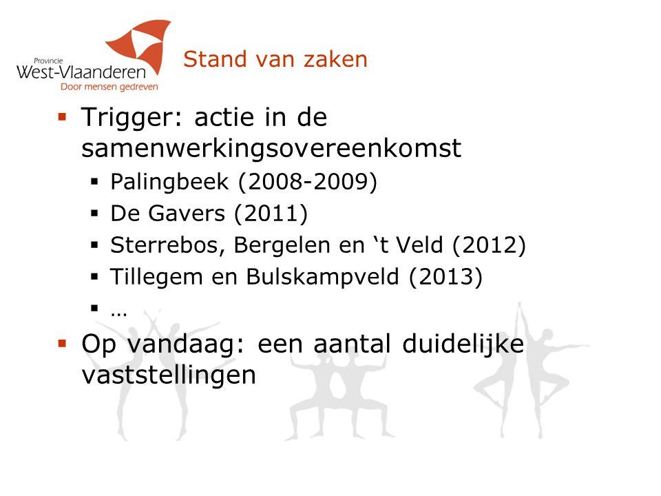 Stand van zaken  Trigger: actie in de samenwerkingsovereenkomst  Palingbeek (2008-2009)  De Gavers (2011)  Sterrebos, Bergelen en 't Veld (2012) 
