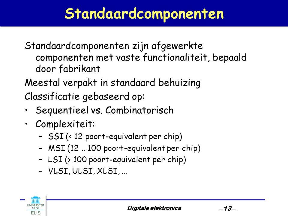 Digitale elektronica --13-- Standaardcomponenten Standaardcomponenten zijn afgewerkte componenten met vaste functionaliteit, bepaald door fabrikant Me