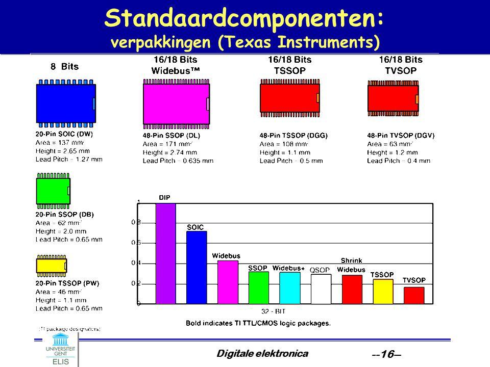 Digitale elektronica --16-- Standaardcomponenten: verpakkingen (Texas Instruments)