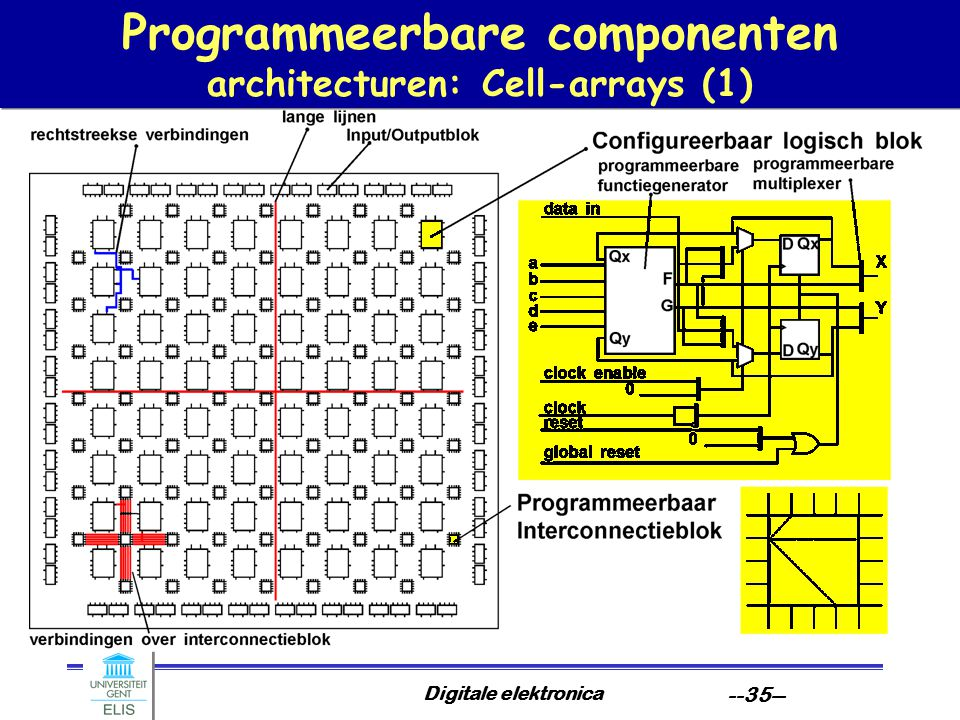 Digitale elektronica --35-- Programmeerbare componenten architecturen: Cell-arrays (1)