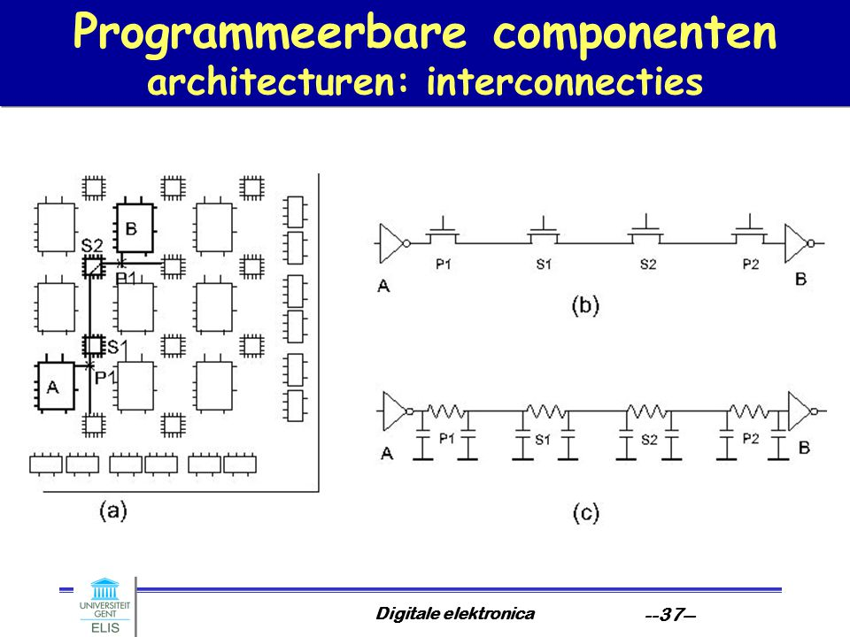 Digitale elektronica --37-- Programmeerbare componenten architecturen: interconnecties