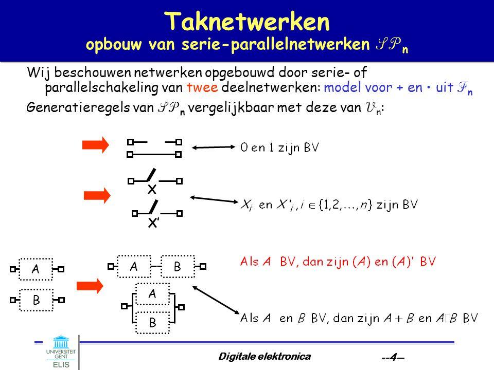Digitale elektronica --5-- Taknetwerken opbouw Conclusies: SP n is minder rijk dan V n SP n is minder rijk dan T n Nochtans: alle elementen van SP n komen overeen met BV en stellen dus functies voor alle elementen van T n (alle taknetwerken) realiseren functies, hoewel zij niet alle overeenkomen met een BV alle DSV-vormen komen overeen met een element uit SP n, en dus kunnen alle functies gerealiseerd worden