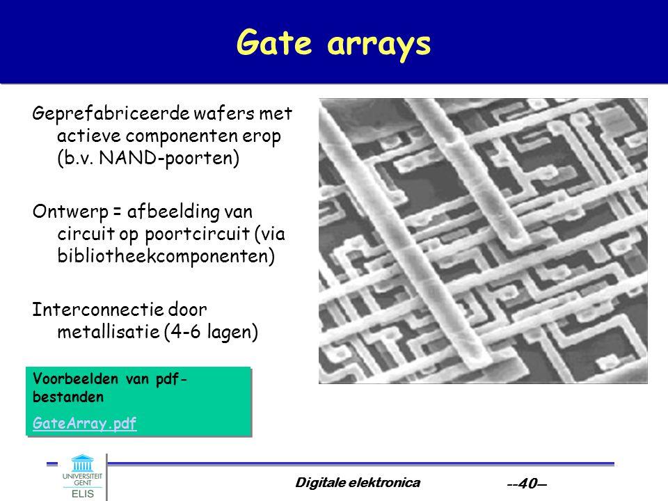 Digitale elektronica --40-- Gate arrays Geprefabriceerde wafers met actieve componenten erop (b.v. NAND-poorten) Ontwerp = afbeelding van circuit op p