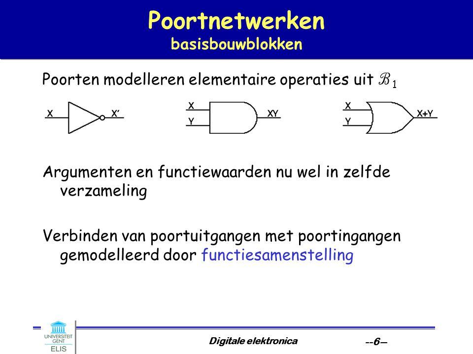 Digitale elektronica --7-- Poortnetwerken compositieregels Alle compositieregels uit V n ook aanwezig in P n '0''1' XX' A A A B A B A B