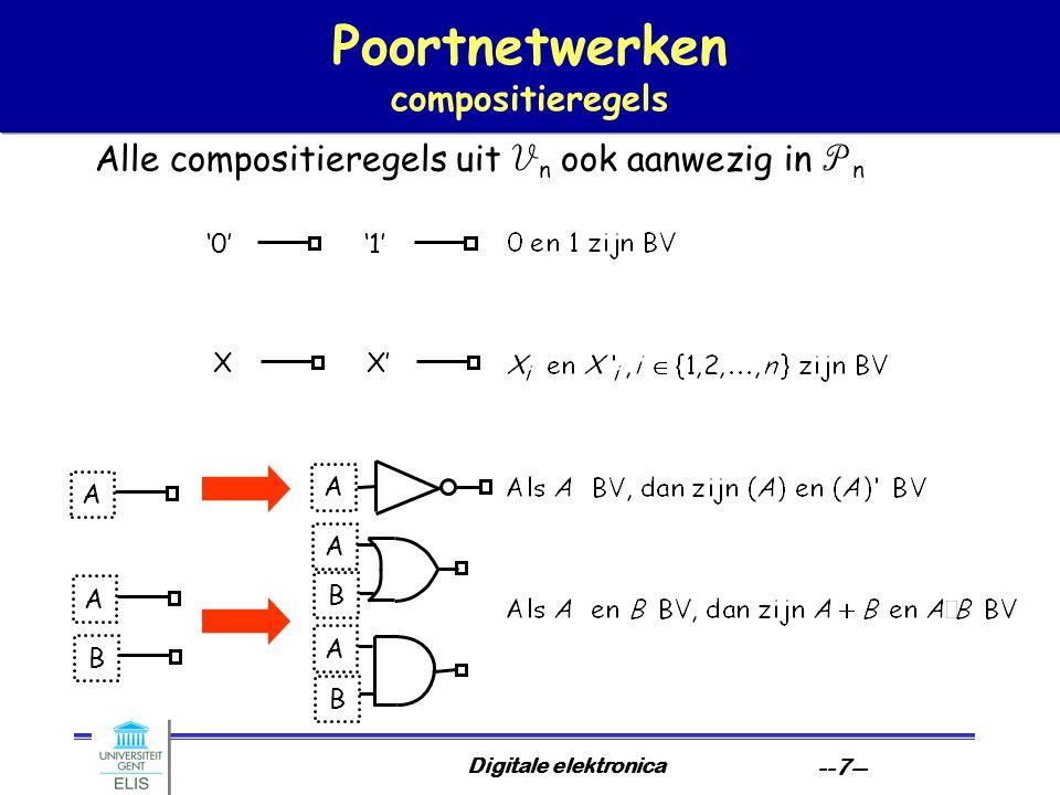 Digitale elektronica --8-- Poortnetwerken conclusies Elke Boolese vorm wordt voorgesteld door een poortnetwerk uit P n en vice versa Alle poortnetwerken uit P n stellen functies voor Alle Boolese functies kunnen worden gerealiseerd m.b.v.