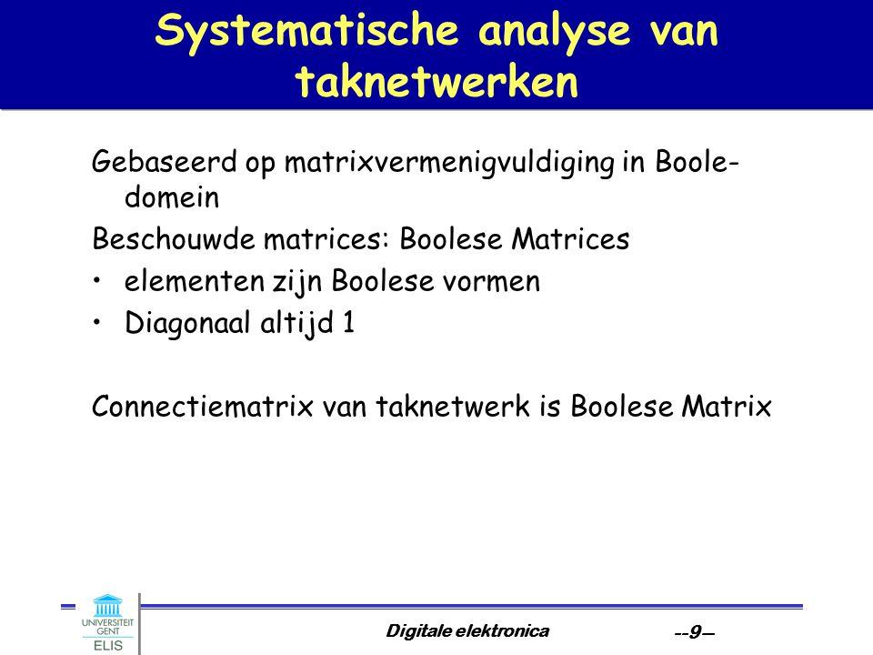 Digitale elektronica --10-- Systematische analyse van taknetwerken Product van connectiematrix over B enumereert paden van lengte 2, 3,...