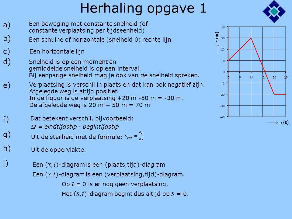 Herhaling opgave 1 a) b) c) d) Een beweging met constante snelheid (of constante verplaatsing per tijdseenheid) Een schuine of horizontale (snelheid 0) rechte lijn Een horizontale lijn Snelheid is op een moment en gemiddelde snelheid is op een interval.