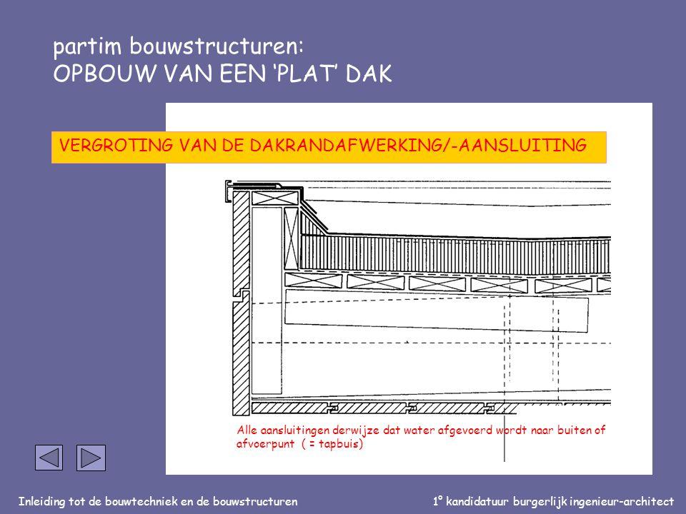 Inleiding tot de bouwtechniek en de bouwstructuren1° kandidatuur burgerlijk ingenieur-architect partim bouwstructuren: OPBOUW VAN EEN 'PLAT' DAK VERGROTING VAN DE DAKRANDAFWERKING/-AANSLUITING Alle aansluitingen derwijze dat water afgevoerd wordt naar buiten of afvoerpunt ( = tapbuis)