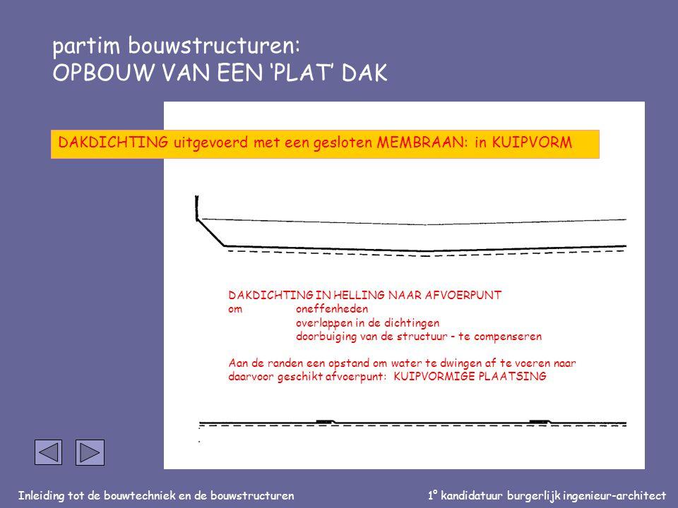 Inleiding tot de bouwtechniek en de bouwstructuren1° kandidatuur burgerlijk ingenieur-architect partim bouwstructuren: OPBOUW VAN EEN 'PLAT' DAK THERMISCHE ISOLATIE ONDER DE DICHTING DWARSE DOORSNEDE CONCEPT VAN EEN 'WARM DAK' Thermische isolatie onder de dakdichting - onderaan, op de bebording, wordt een 'dampscherm' geplaatst