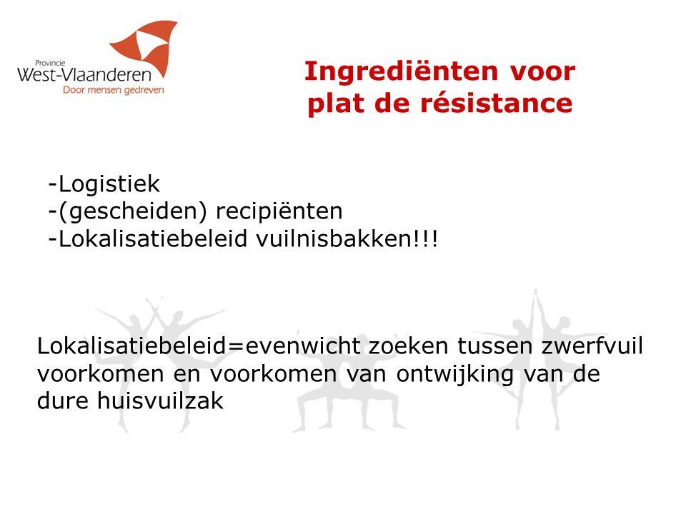 Ingrediënten voor plat de résistance Lokalisatiebeleid=evenwicht zoeken tussen zwerfvuil voorkomen en voorkomen van ontwijking van de dure huisvuilzak -Logistiek -(gescheiden) recipiënten -Lokalisatiebeleid vuilnisbakken!!!