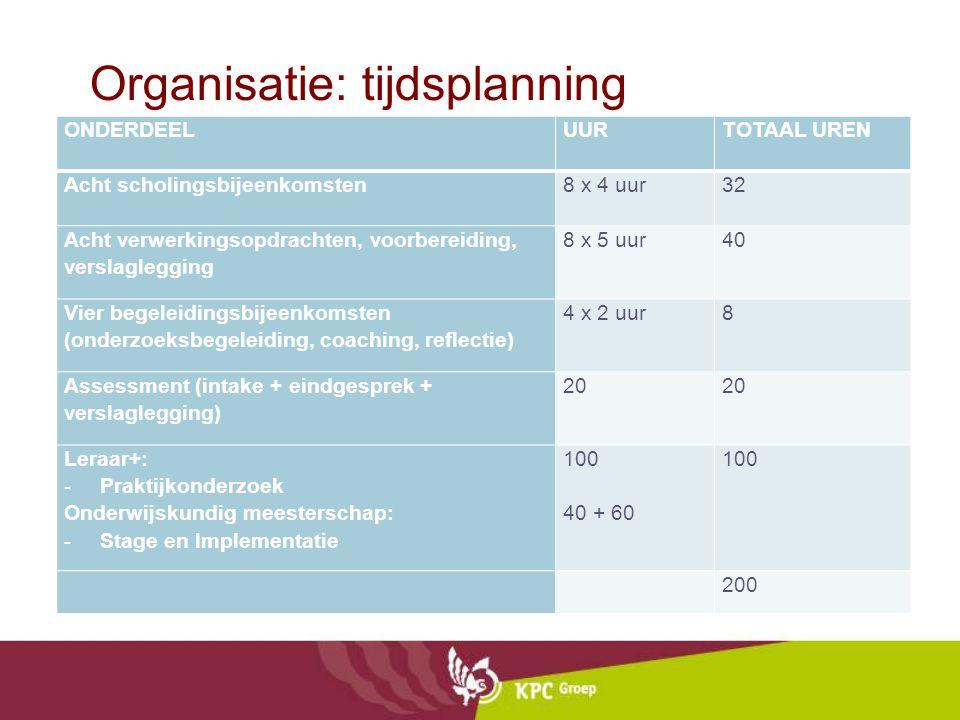Organisatie: tijdsplanning ONDERDEEL UURTOTAAL UREN Acht scholingsbijeenkomsten 8 x 4 uur32 Acht verwerkingsopdrachten, voorbereiding, verslaglegging