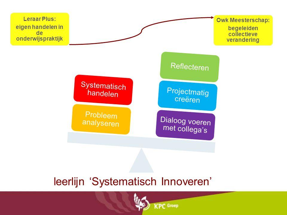 leerlijn 'Systematisch Innoveren' Leraar Plus: eigen handelen in de onderwijspraktijk Owk Meesterschap: begeleiden collectieve verandering Dialoog voe