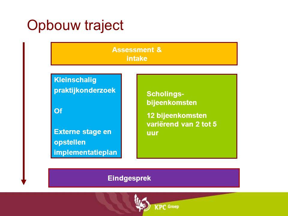 Opbouw traject Assessment & intake Kleinschalig praktijkonderzoek Of Externe stage en opstellen implementatieplan Scholings- bijeenkomsten 12 bijeenko