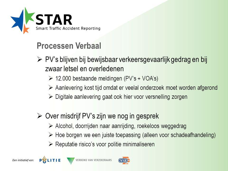 Processen Verbaal  PV's blijven bij bewijsbaar verkeersgevaarlijk gedrag en bij zwaar letsel en overledenen  12.000 bestaande meldingen (PV's + VOA'
