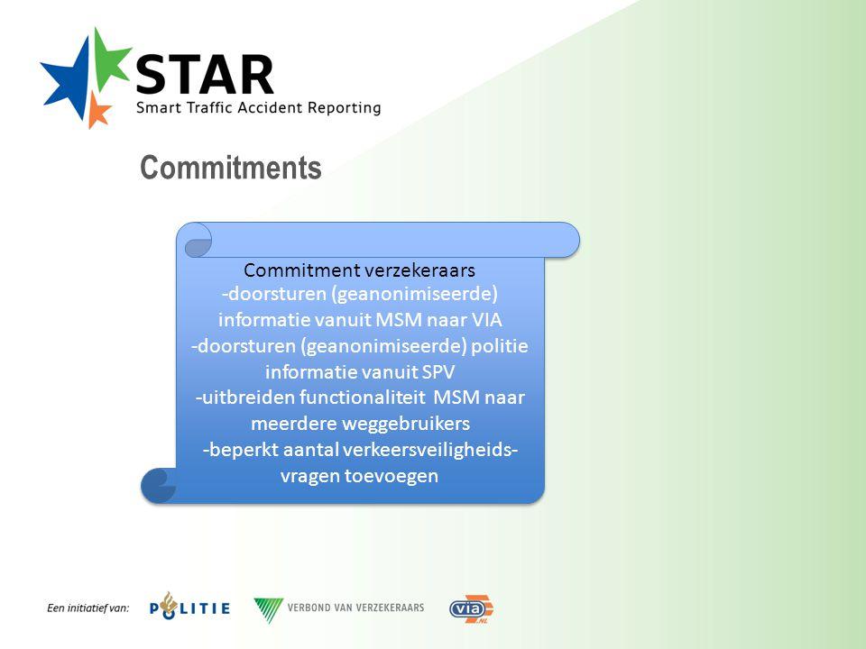 Commitments -doorsturen (geanonimiseerde) informatie vanuit MSM naar VIA -doorsturen (geanonimiseerde) politie informatie vanuit SPV -uitbreiden funct