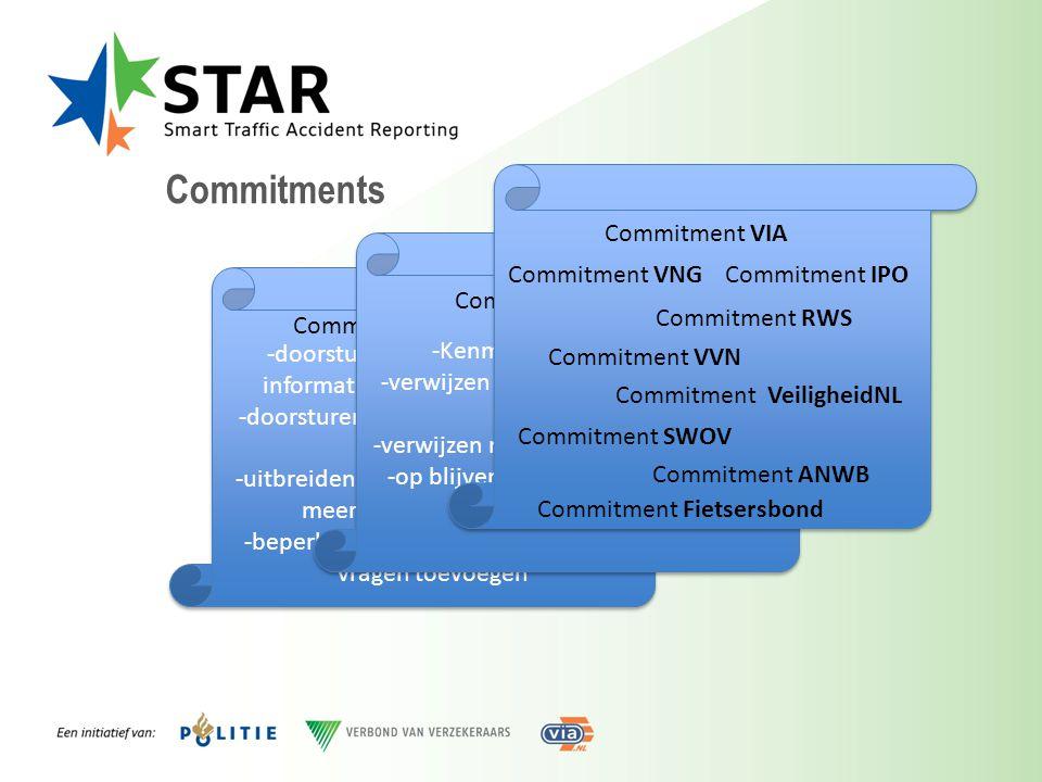 Commitments -doorsturen (geanonimiseerde) informatie vanuit MSM naar VIA -doorsturen politie informatie vanuit SPV -uitbreiden functionaliteit MSM naa