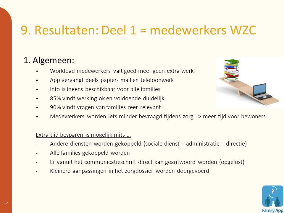 9. Resultaten: Deel 1 = medewerkers WZC 1. Algemeen: Workload medewerkers valt goed mee: geen extra werk! App vervangt deels papier- mail en telefoonw