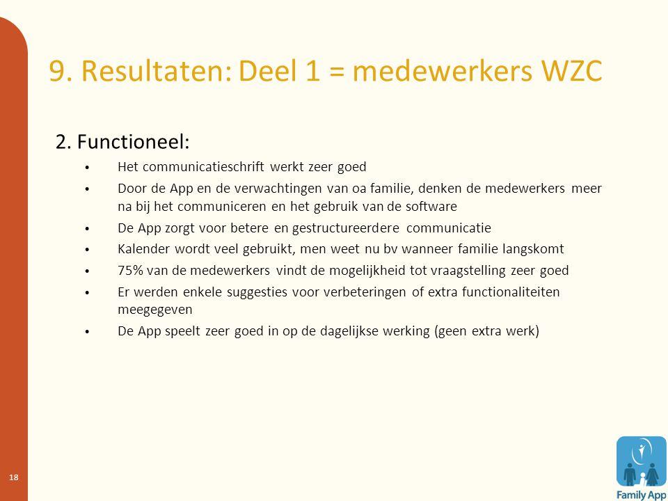 9. Resultaten: Deel 1 = medewerkers WZC 2. Functioneel: Het communicatieschrift werkt zeer goed Door de App en de verwachtingen van oa familie, denken