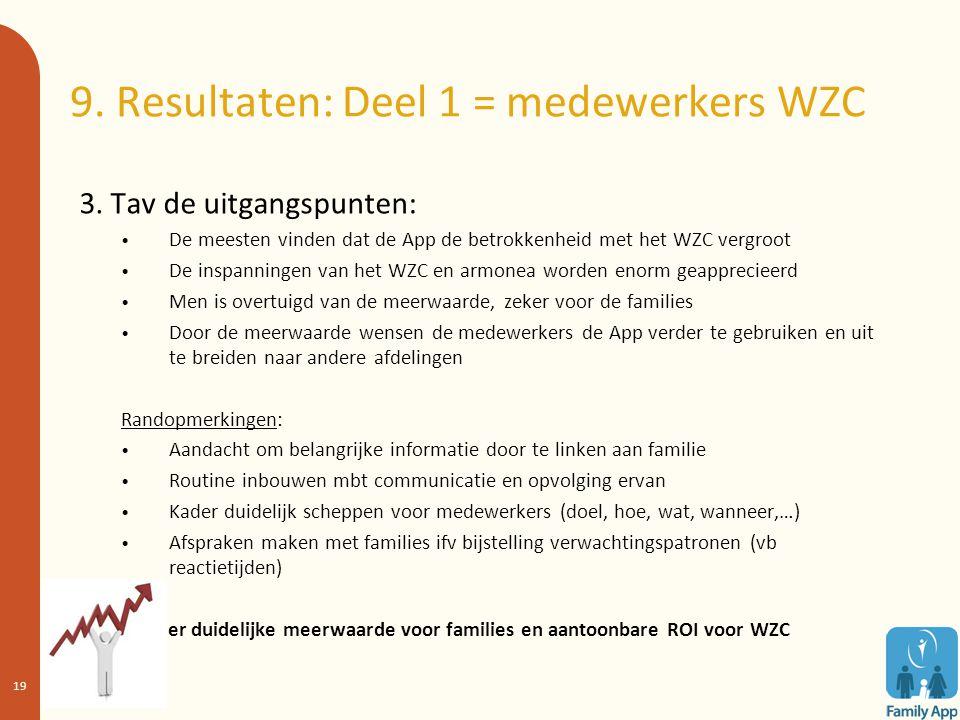 9. Resultaten: Deel 1 = medewerkers WZC 3. Tav de uitgangspunten: De meesten vinden dat de App de betrokkenheid met het WZC vergroot De inspanningen v