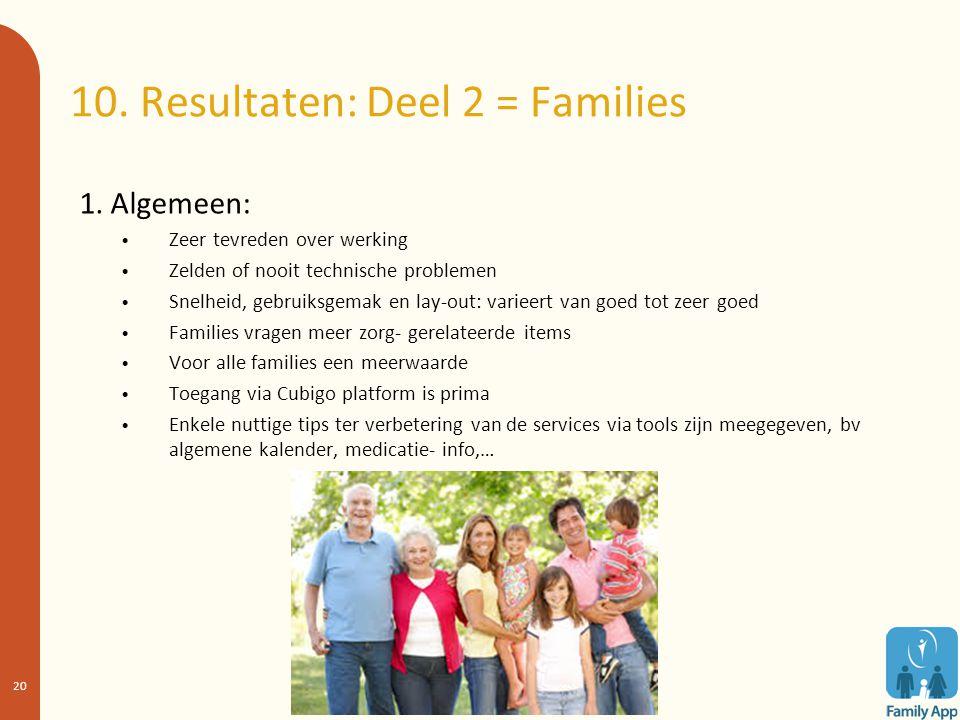 10. Resultaten: Deel 2 = Families 1. Algemeen: Zeer tevreden over werking Zelden of nooit technische problemen Snelheid, gebruiksgemak en lay-out: var