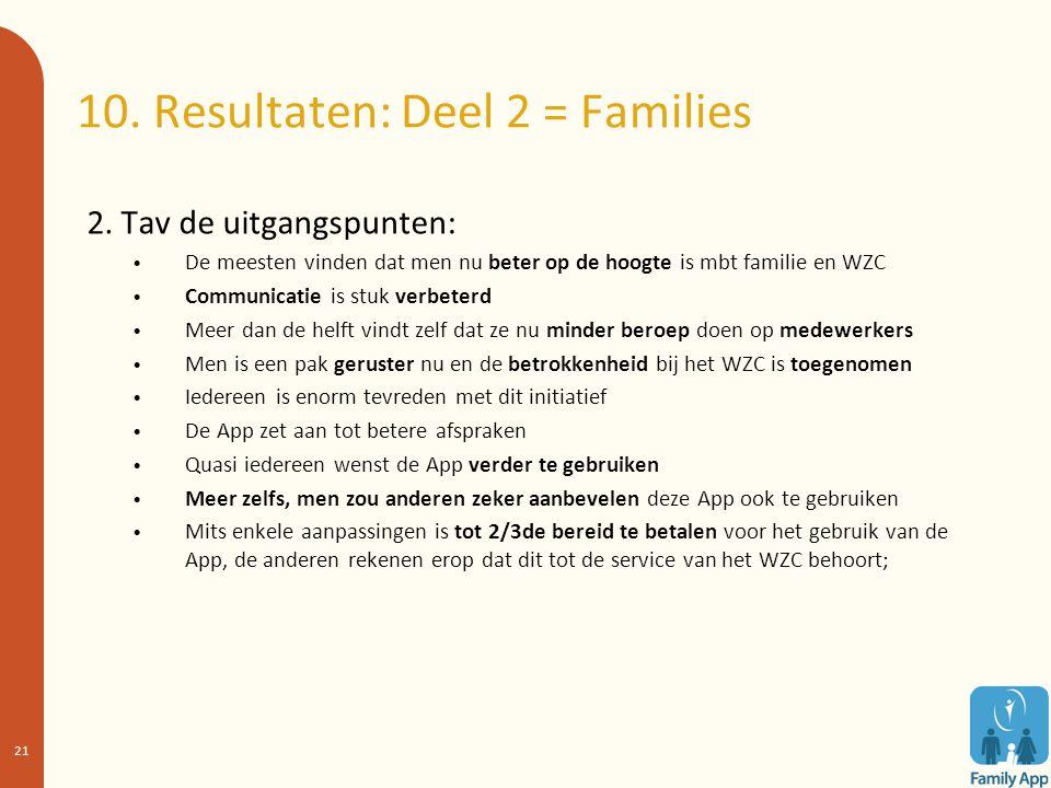 10. Resultaten: Deel 2 = Families 2. Tav de uitgangspunten: De meesten vinden dat men nu beter op de hoogte is mbt familie en WZC Communicatie is stuk