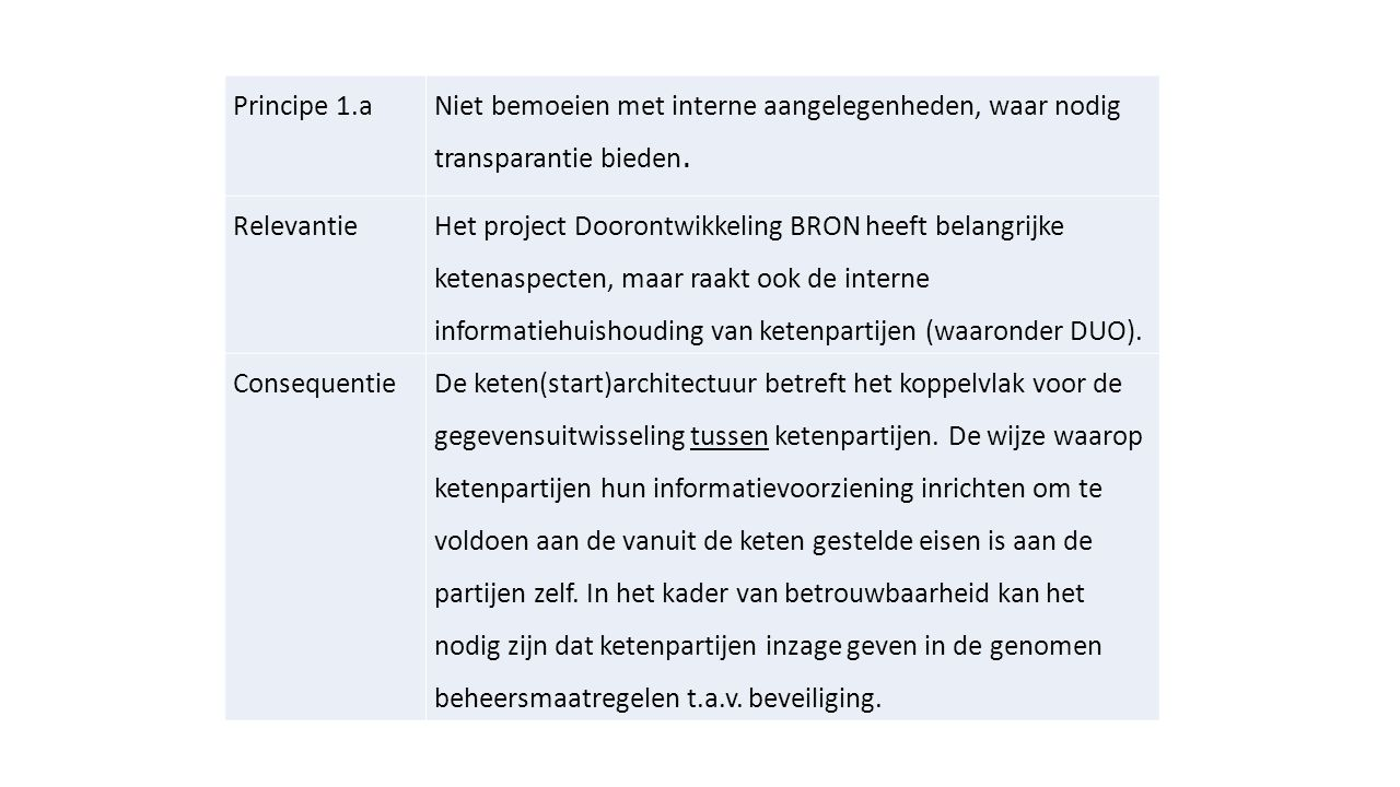 Principe 1.a Niet bemoeien met interne aangelegenheden, waar nodig transparantie bieden.