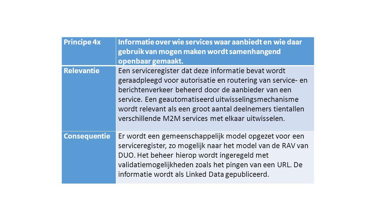 Principe 4xInformatie over wie services waar aanbiedt en wie daar gebruik van mogen maken wordt samenhangend openbaar gemaakt.
