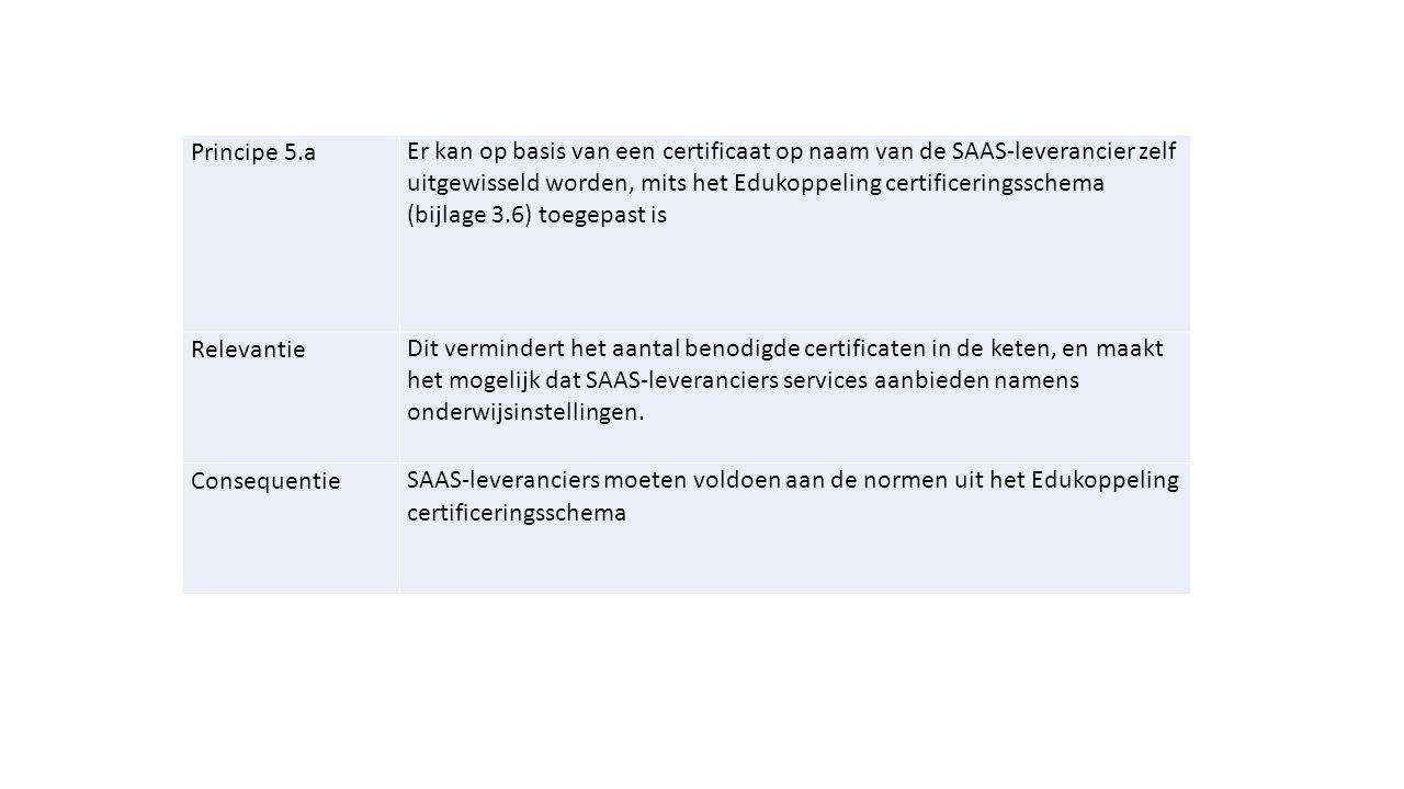 Principe 5.aEr kan op basis van een certificaat op naam van de SAAS-leverancier zelf uitgewisseld worden, mits het Edukoppeling certificeringsschema (bijlage 3.6) toegepast is RelevantieDit vermindert het aantal benodigde certificaten in de keten, en maakt het mogelijk dat SAAS-leveranciers services aanbieden namens onderwijsinstellingen.