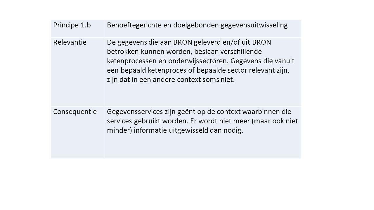 Principe 1.bBehoeftegerichte en doelgebonden gegevensuitwisseling RelevantieDe gegevens die aan BRON geleverd en/of uit BRON betrokken kunnen worden, beslaan verschillende ketenprocessen en onderwijssectoren.